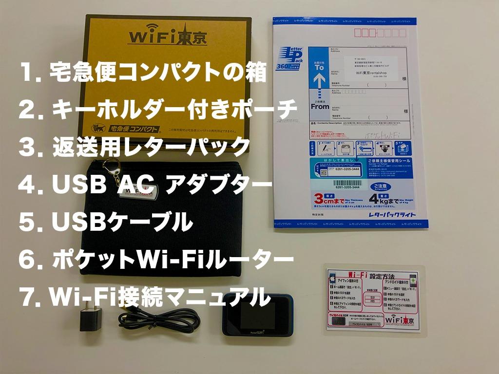 Wi-Fiレンタル内容物