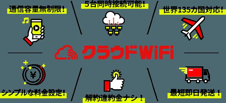 クラウドWi-Fiの6つのメリット